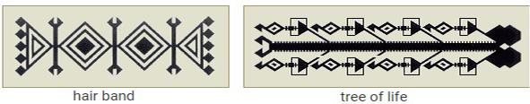 Turkish Kilim Motifs